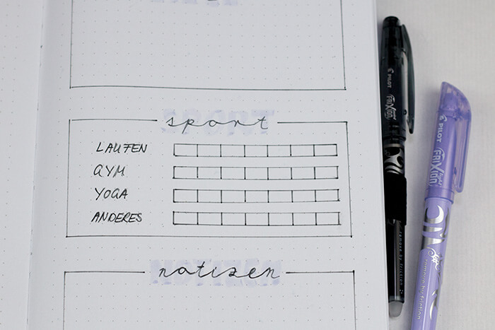 Bullet Journal für Anfänger DIY Blog do it yourself Kalender Organisation Legende-it-yourself_Kalender_Organisation_key_Legende